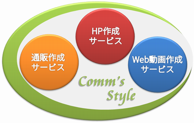 commstyle_log