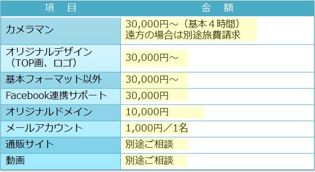 table-03a